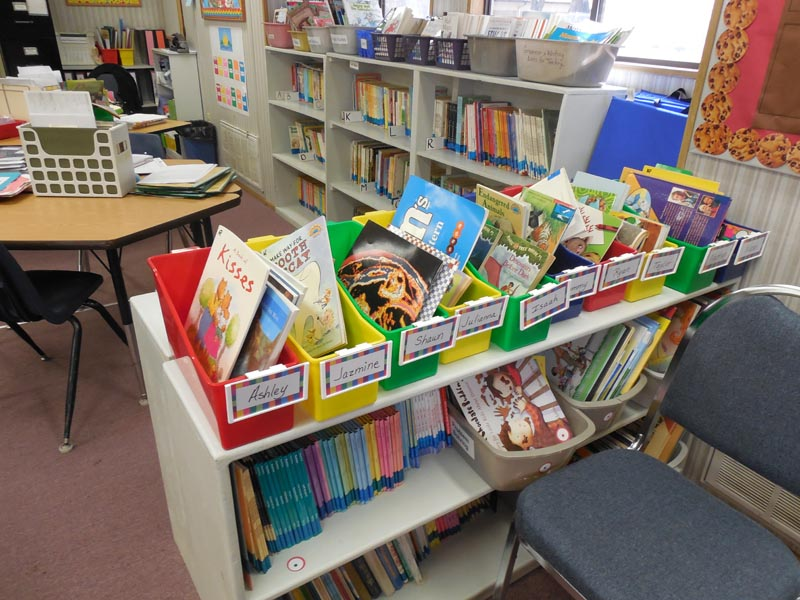 Each class has a class library